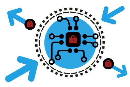 technology provider